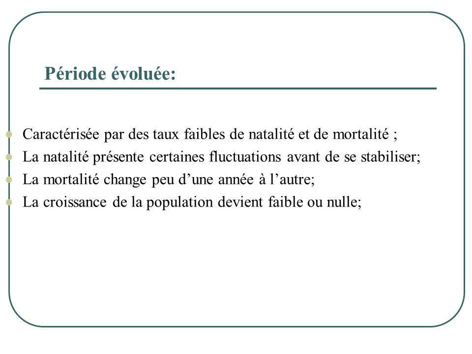 Période évoluée:  Caractérisée par des taux faibles de natalité et de mortalité ;  La natalité présente certaines fluctuations avant de se stabilise