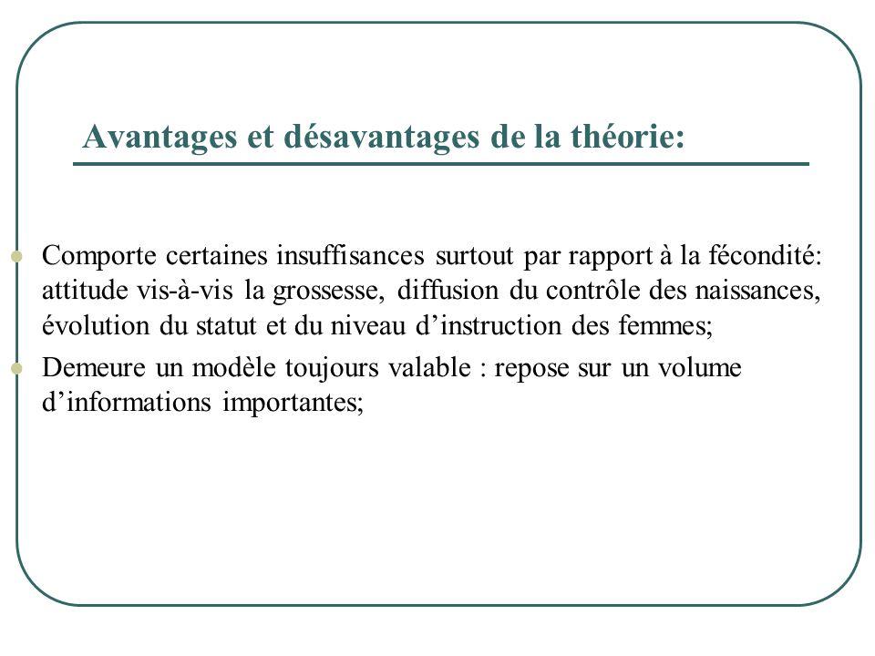 Avantages et désavantages de la théorie:  Comporte certaines insuffisances surtout par rapport à la fécondité: attitude vis-à-vis la grossesse, diffu
