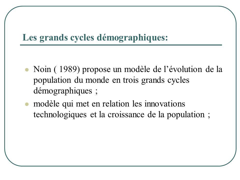 Les grands cycles démographiques:  Noin ( 1989) propose un modèle de l'évolution de la population du monde en trois grands cycles démographiques ; 