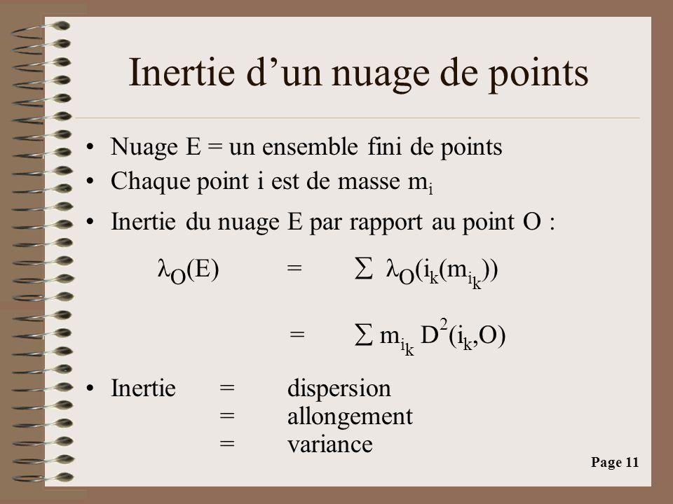 Page 11 Inertie d'un nuage de points •Nuage E = un ensemble fini de points •Chaque point i est de masse m i •Inertie du nuage E par rapport au point O : λ O (E) =  λ O (i k (m i k )) =  m i k D 2 (i k,O) •Inertie=dispersion =allongement =variance