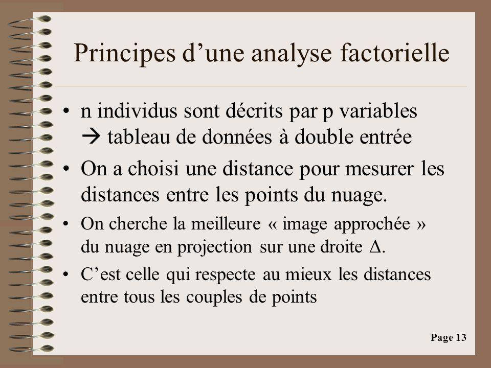 Page 13 Principes d'une analyse factorielle •n individus sont décrits par p variables  tableau de données à double entrée •On a choisi une distance p