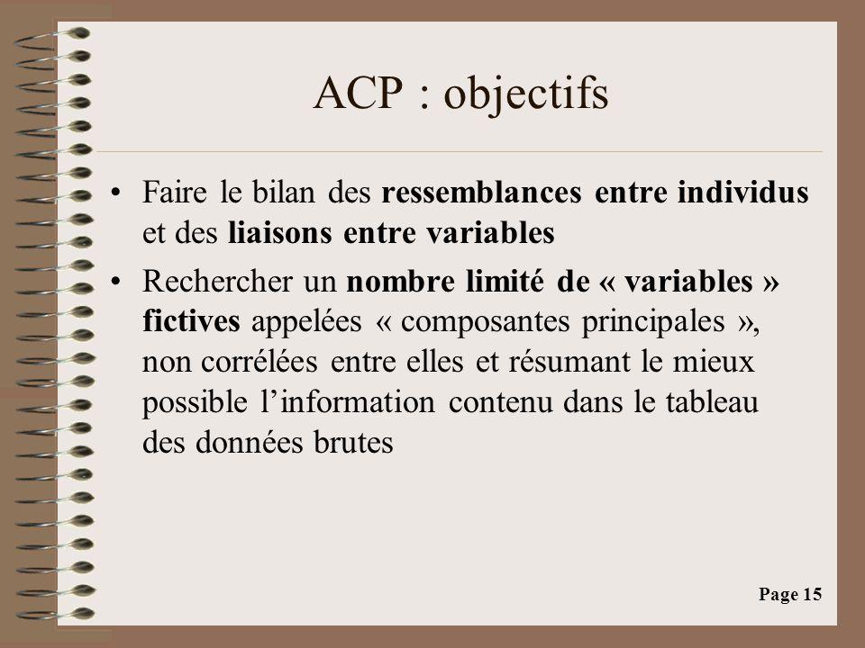 Page 15 ACP : objectifs •Faire le bilan des ressemblances entre individus et des liaisons entre variables •Rechercher un nombre limité de « variables » fictives appelées « composantes principales », non corrélées entre elles et résumant le mieux possible l'information contenu dans le tableau des données brutes