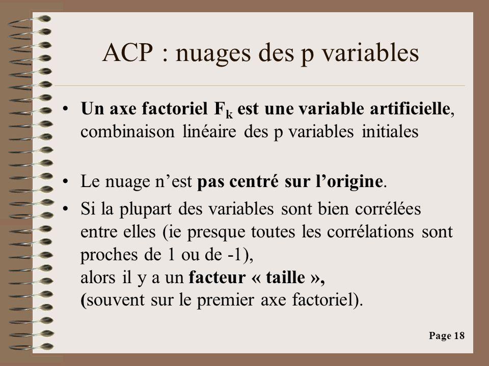 Page 18 ACP : nuages des p variables •Un axe factoriel F k est une variable artificielle, combinaison linéaire des p variables initiales •Le nuage n'est pas centré sur l'origine.