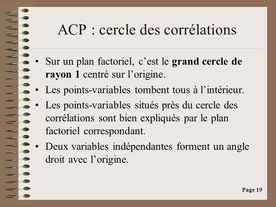 Page 19 ACP : cercle des corrélations •Sur un plan factoriel, c'est le grand cercle de rayon 1 centré sur l'origine. •Les points-variables tombent tou
