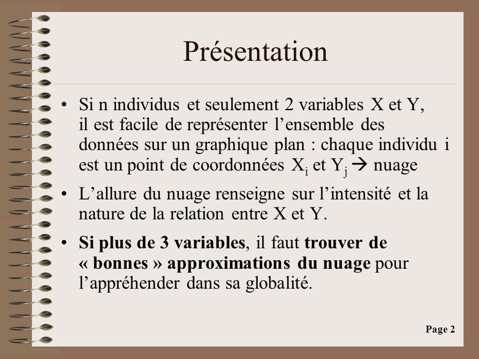 Page 2 Présentation •Si n individus et seulement 2 variables X et Y, il est facile de représenter l'ensemble des données sur un graphique plan : chaque individu i est un point de coordonnées X i et Y j  nuage •L'allure du nuage renseigne sur l'intensité et la nature de la relation entre X et Y.