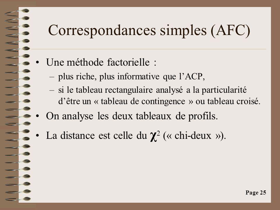 Page 25 Correspondances simples (AFC) •Une méthode factorielle : –plus riche, plus informative que l'ACP, –si le tableau rectangulaire analysé a la pa