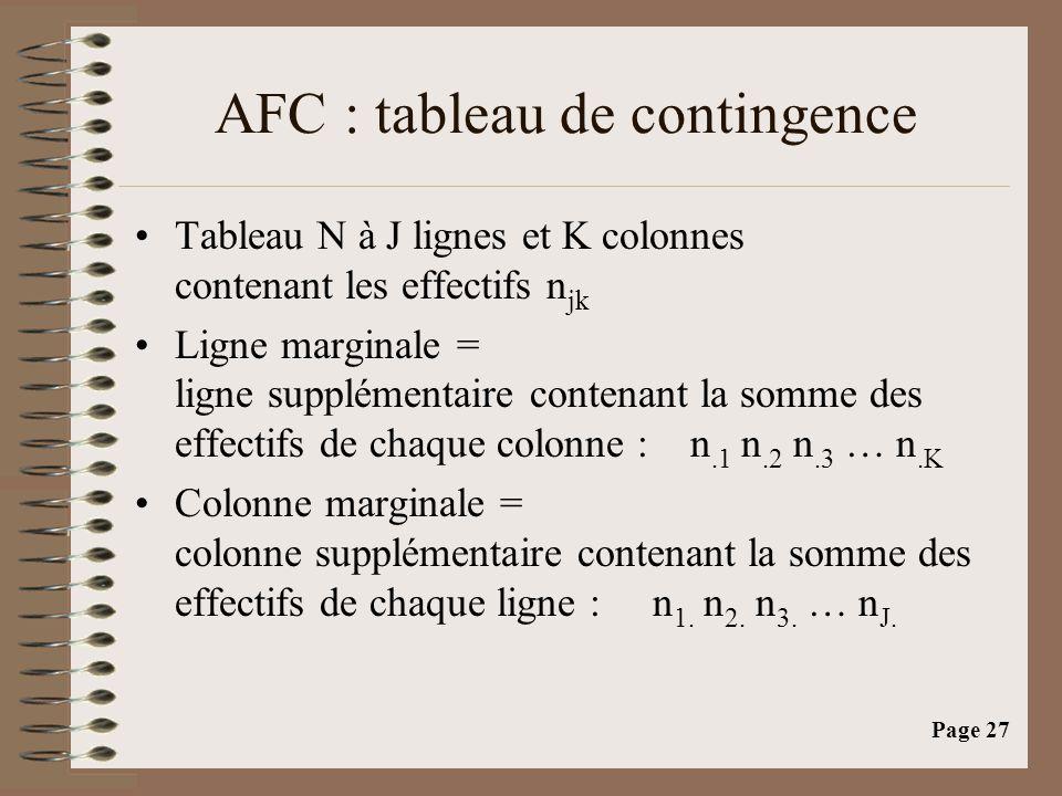 Page 27 AFC : tableau de contingence •Tableau N à J lignes et K colonnes contenant les effectifs n jk •Ligne marginale = ligne supplémentaire contenant la somme des effectifs de chaque colonne : n.1 n.2 n.3 … n.K •Colonne marginale = colonne supplémentaire contenant la somme des effectifs de chaque ligne : n 1.