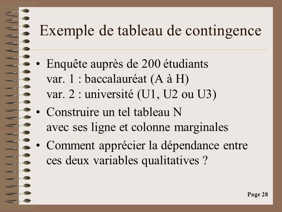 Page 28 Exemple de tableau de contingence •Enquête auprès de 200 étudiants var. 1 : baccalauréat (A à H) var. 2 : université (U1, U2 ou U3) •Construir