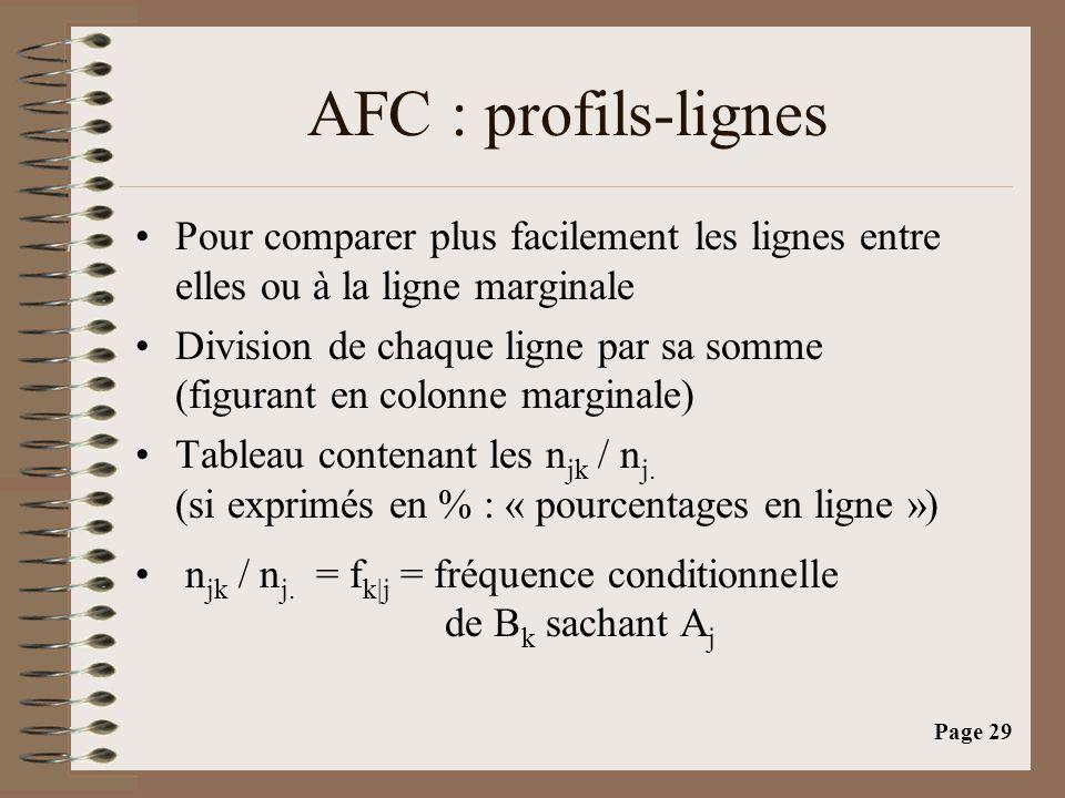 Page 29 AFC : profils-lignes •Pour comparer plus facilement les lignes entre elles ou à la ligne marginale •Division de chaque ligne par sa somme (fig