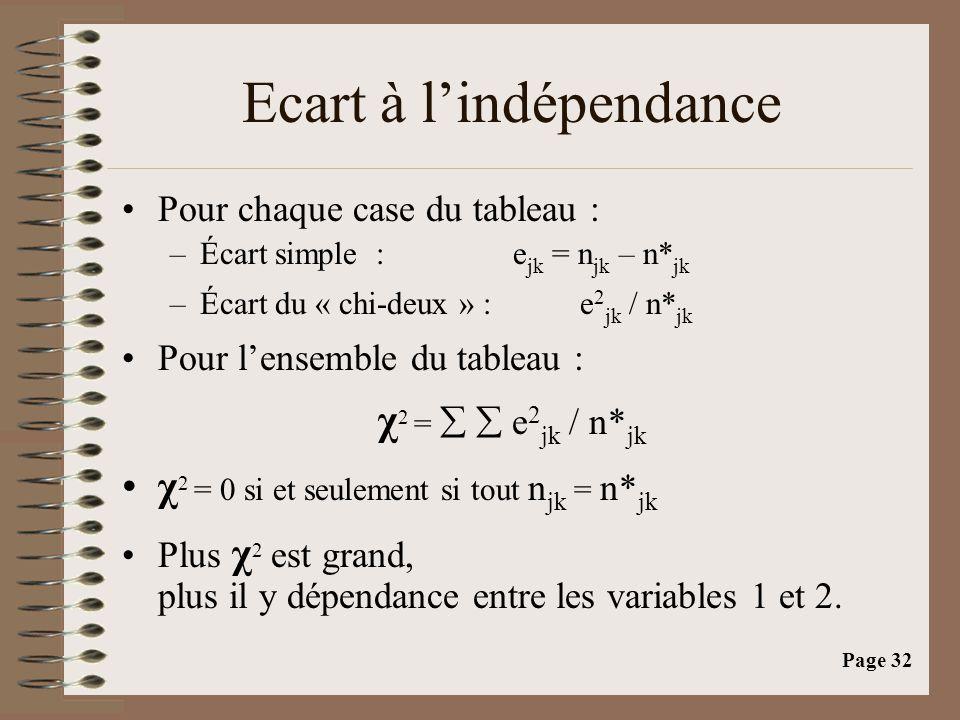 Page 32 Ecart à l'indépendance •Pour chaque case du tableau : –Écart simple : e jk = n jk – n* jk –Écart du « chi-deux » : e 2 jk / n* jk •Pour l'ensemble du tableau : χ 2 =   e 2 jk / n* jk •χ 2 = 0 si et seulement si tout n jk = n* jk •Plus χ 2 est grand, plus il y dépendance entre les variables 1 et 2.