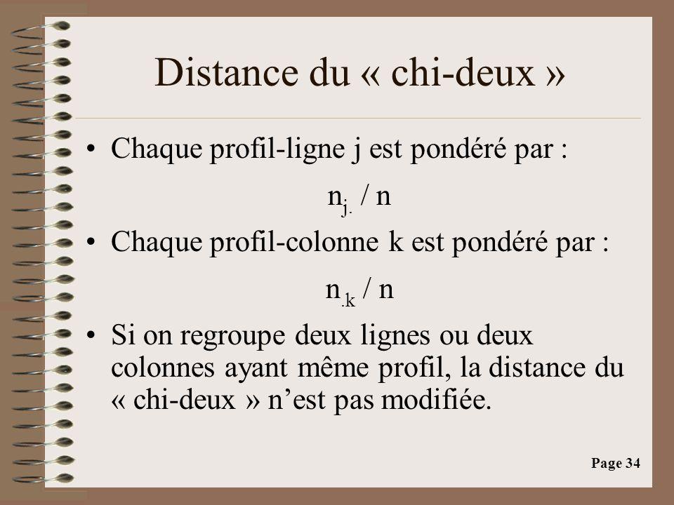 Page 34 Distance du « chi-deux » •Chaque profil-ligne j est pondéré par : n j. / n •Chaque profil-colonne k est pondéré par : n.k / n •Si on regroupe