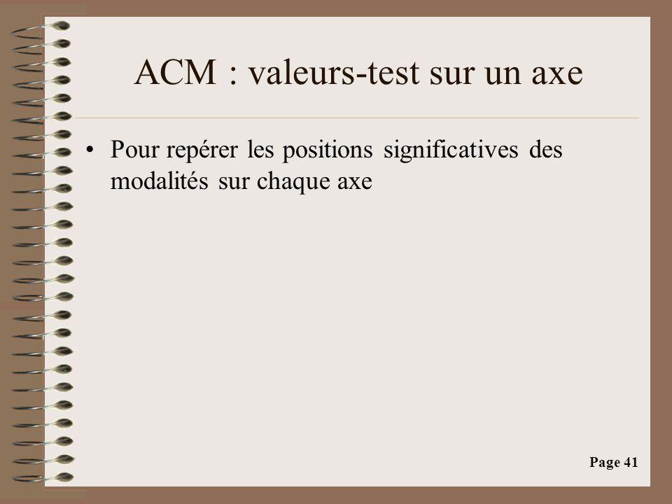 Page 41 ACM : valeurs-test sur un axe •Pour repérer les positions significatives des modalités sur chaque axe