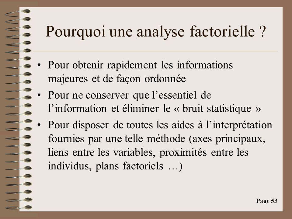 Page 53 Pourquoi une analyse factorielle ? •Pour obtenir rapidement les informations majeures et de façon ordonnée •Pour ne conserver que l'essentiel