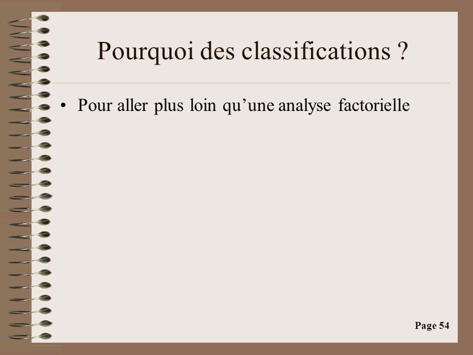 Page 54 Pourquoi des classifications ? •Pour aller plus loin qu'une analyse factorielle