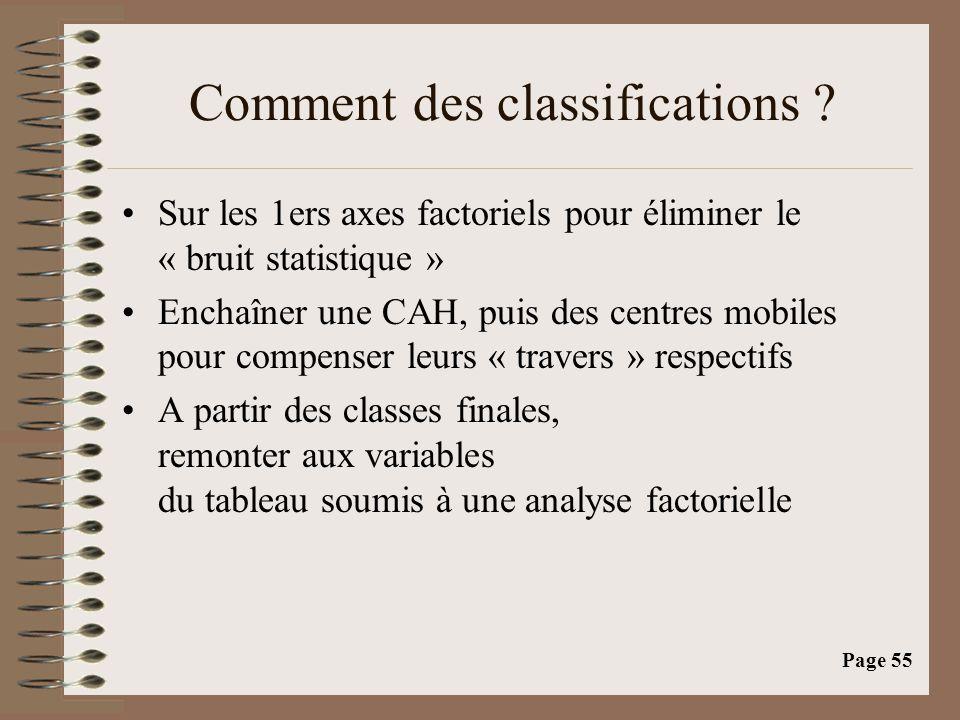 Page 55 Comment des classifications ? •Sur les 1ers axes factoriels pour éliminer le « bruit statistique » •Enchaîner une CAH, puis des centres mobile