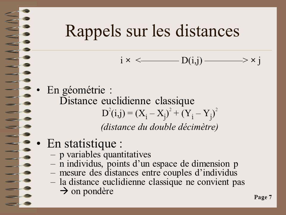 Page 7 Rappels sur les distances •En géométrie : Distance euclidienne classique D 2 (i,j) = (X i – X j ) 2 + (Y i – Y j ) 2 (distance du double décimètre) •En statistique : –p variables quantitatives –n individus, points d'un espace de dimension p –mesure des distances entre couples d'individus –la distance euclidienne classique ne convient pas  on pondère i × × j