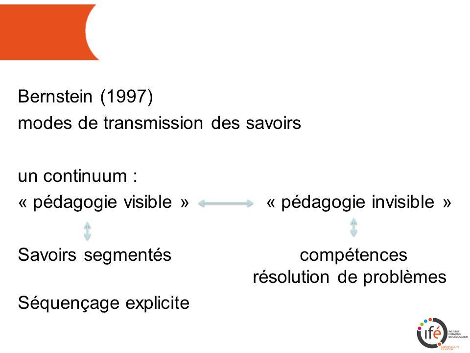 Bernstein (1997) modes de transmission des savoirs un continuum : « pédagogie visible » « pédagogie invisible » Savoirs segmentéscompétences résolution de problèmes Séquençage explicite