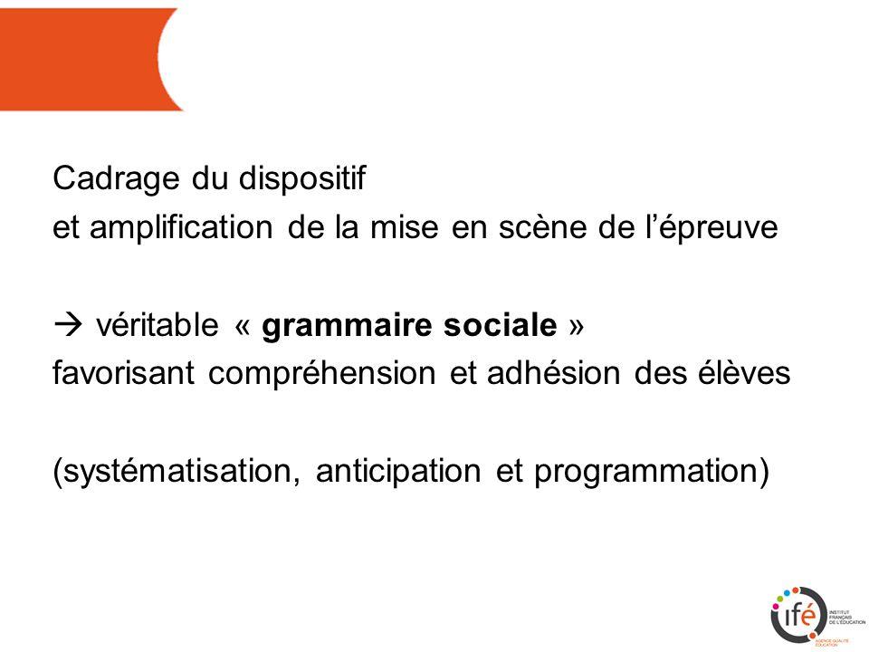 Cadrage du dispositif et amplification de la mise en scène de l'épreuve  véritable « grammaire sociale » favorisant compréhension et adhésion des élèves (systématisation, anticipation et programmation)