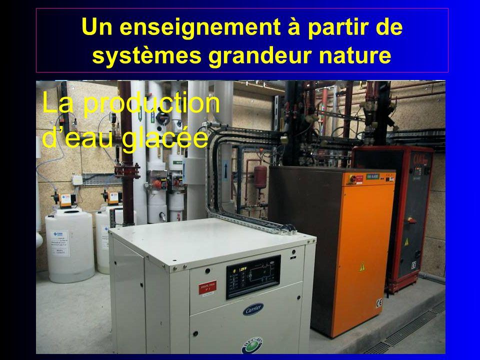 La climatisation Un enseignement à partir de systèmes grandeur nature La production d'eau chaude La production d'eau glacée