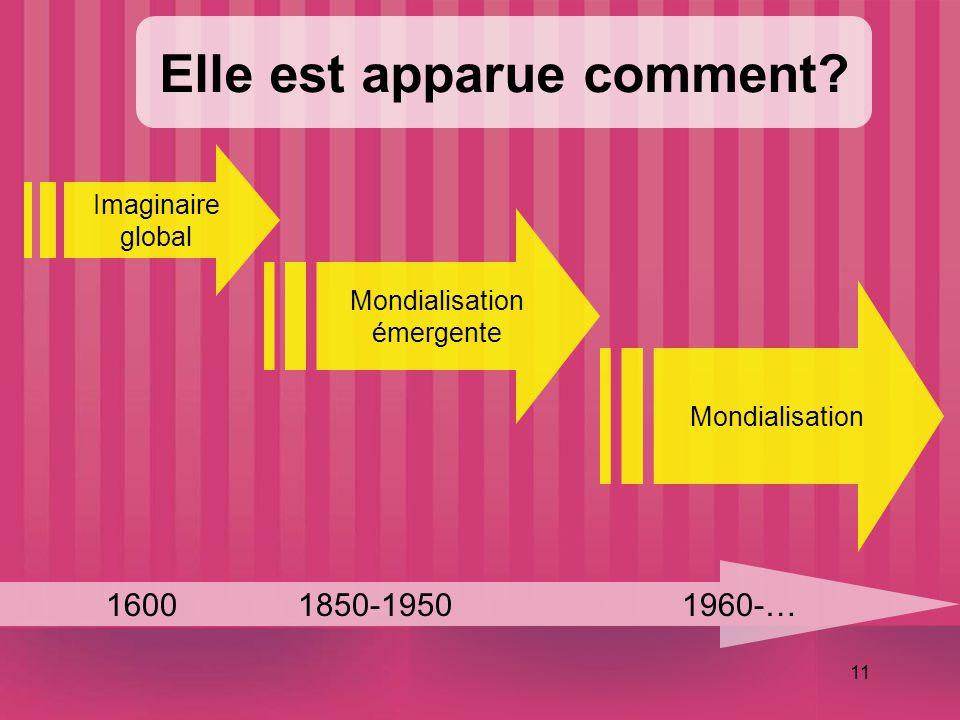 11 Mondialisation émergente Mondialisation 16001850-19501960-… Elle est apparue comment.