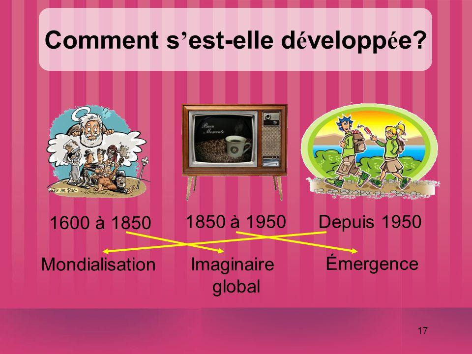 17 1600 à 1850 1850 à 1950Depuis 1950 Mondialisation Imaginaire global Émergence Comment s ' est-elle d é velopp é e