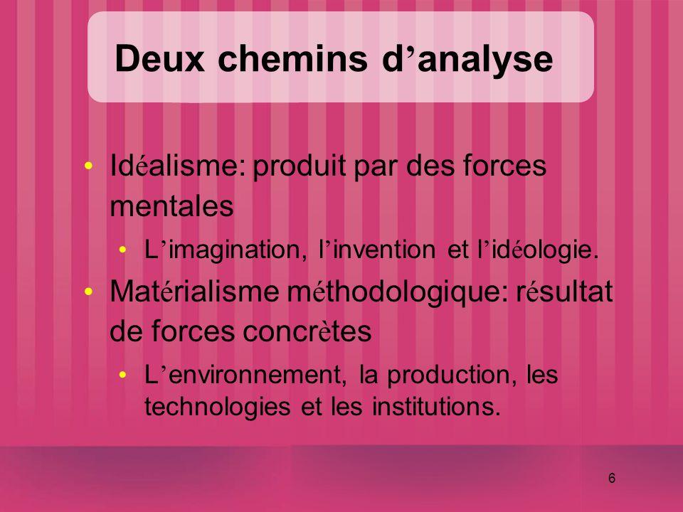 6 • Id é alisme: produit par des forces mentales • L ' imagination, l ' invention et l ' id é ologie.