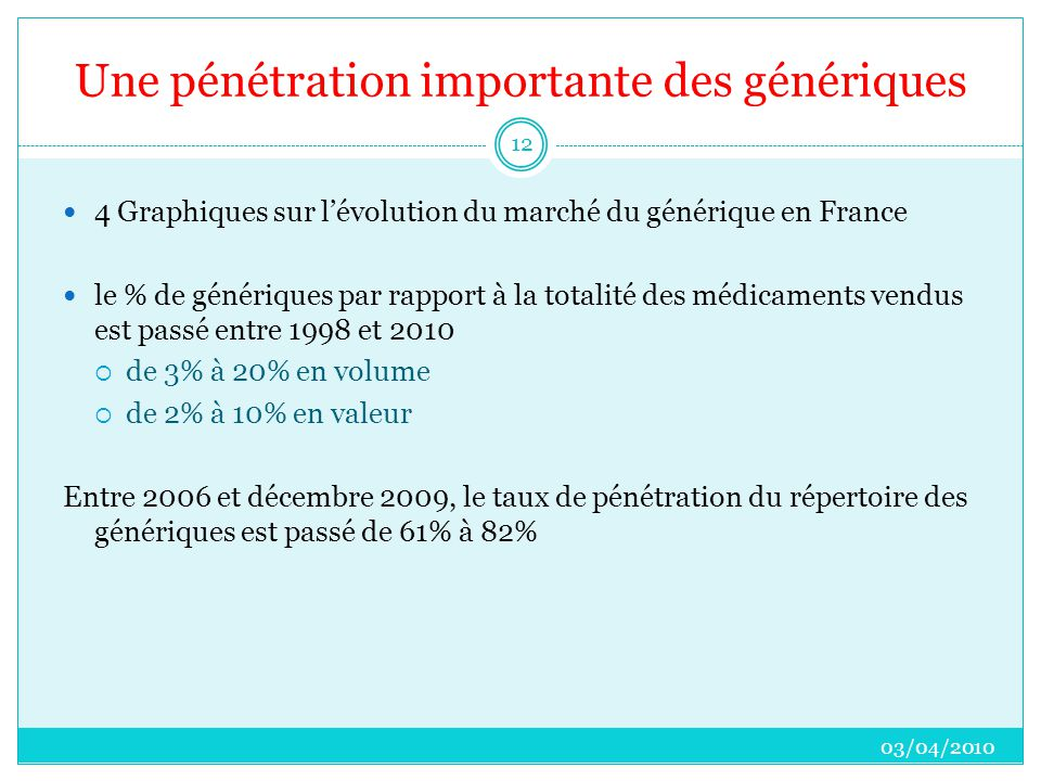 Une pénétration importante des génériques  4 Graphiques sur l'évolution du marché du générique en France  le % de génériques par rapport à la totalité des médicaments vendus est passé entre 1998 et 2010  de 3% à 20% en volume  de 2% à 10% en valeur Entre 2006 et décembre 2009, le taux de pénétration du répertoire des génériques est passé de 61% à 82% 03/04/2010 12