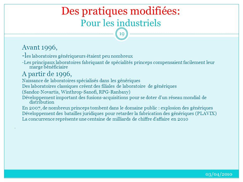 Des pratiques modifiées: Pour les industriels Avant 1996, -l es laboratoires génériqueurs étaient peu nombreux -Les principaux laboratoires fabriquant de spécialités princeps compensaient facilement leur marge bénéficiaire A partir de 1996, Naissance de laboratoires spécialisés dans les génériques Des laboratoires classiques créent des filiales de laboratoire de génériques (Sandoz-Novartis, Winthrop-Sanofi, RPG-Ranbaxy) Développement important des fusions-acquisitions pour se doter d'un réseau mondial de distribution En 2007, de nombreux princeps tombent dans le domaine public : explosion des génériques Développement des batailles juridiques pour retarder la fabrication des génériques (PLAVIX) La concurrence représente une centaine de milliards de chiffre d'affaire en 2010  03/04/2010 19