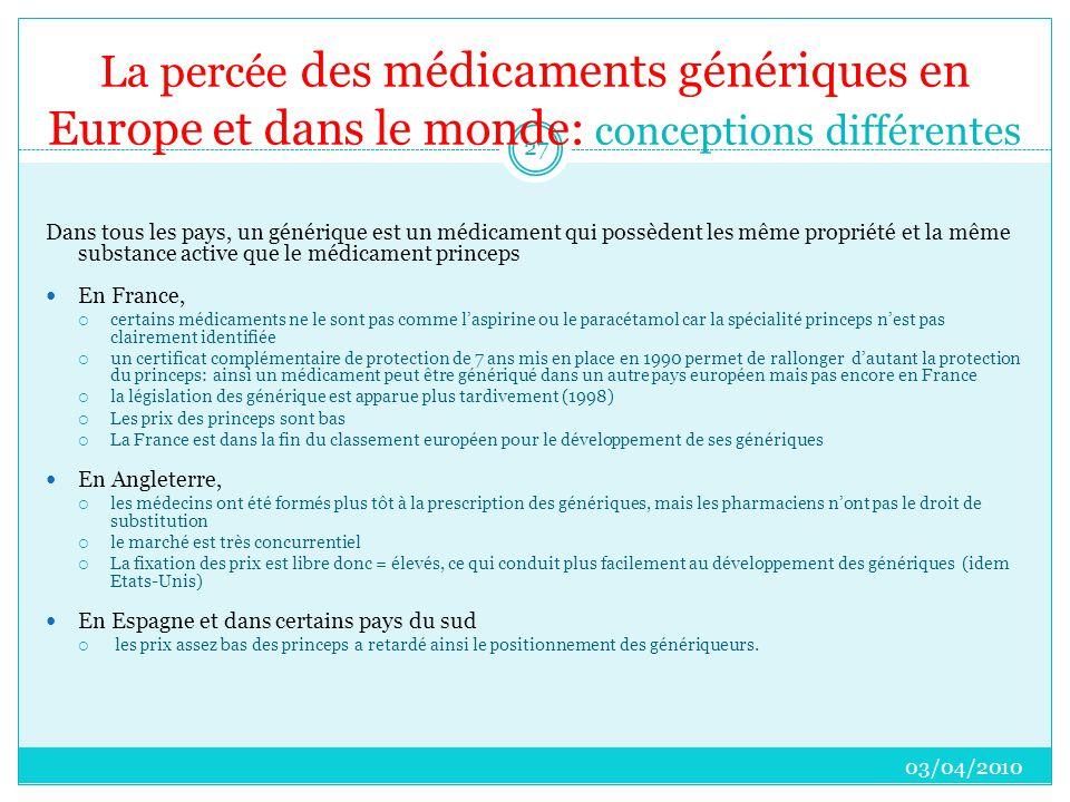 La percée des médicaments génériques en Europe et dans le monde: conceptions différentes Dans tous les pays, un générique est un médicament qui possèdent les même propriété et la même substance active que le médicament princeps  En France,  certains médicaments ne le sont pas comme l'aspirine ou le paracétamol car la spécialité princeps n'est pas clairement identifiée  un certificat complémentaire de protection de 7 ans mis en place en 1990 permet de rallonger d'autant la protection du princeps: ainsi un médicament peut être génériqué dans un autre pays européen mais pas encore en France  la législation des générique est apparue plus tardivement (1998)  Les prix des princeps sont bas  La France est dans la fin du classement européen pour le développement de ses génériques  En Angleterre,  les médecins ont été formés plus tôt à la prescription des génériques, mais les pharmaciens n'ont pas le droit de substitution  le marché est très concurrentiel  La fixation des prix est libre donc = élevés, ce qui conduit plus facilement au développement des génériques (idem Etats-Unis)  En Espagne et dans certains pays du sud  les prix assez bas des princeps a retardé ainsi le positionnement des génériqueurs.