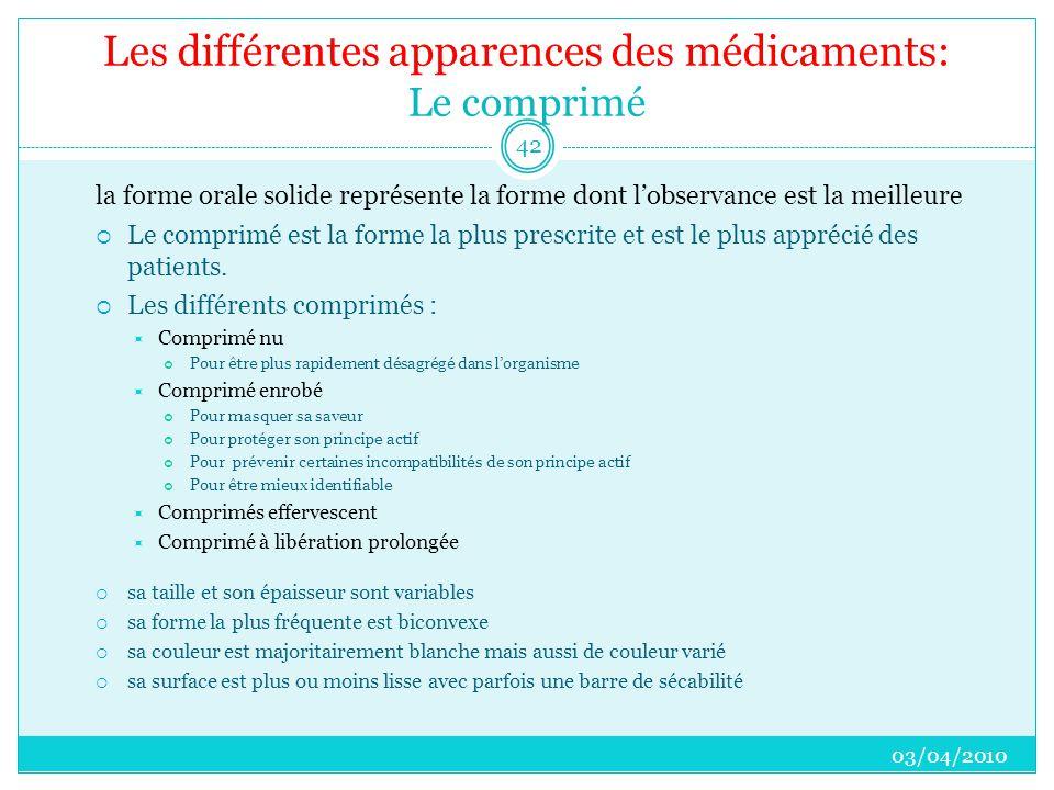 Les différentes apparences des médicaments: Le comprimé la forme orale solide représente la forme dont l'observance est la meilleure  Le comprimé est la forme la plus prescrite et est le plus apprécié des patients.