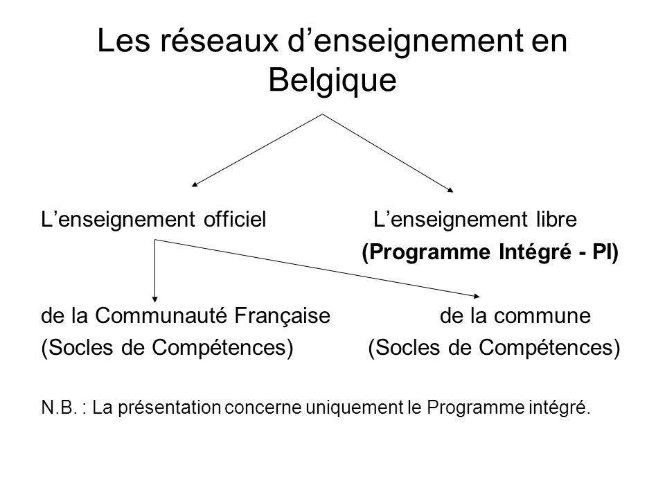 Les réseaux d'enseignement en Belgique L'enseignement officielL'enseignement libre (Programme Intégré - PI) de la Communauté Françaisede la commune (Socles de Compétences) N.B.