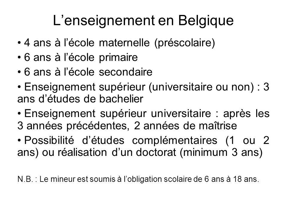 L'enseignement en Belgique • 4 ans à l'école maternelle (préscolaire) • 6 ans à l'école primaire • 6 ans à l'école secondaire • Enseignement supérieur (universitaire ou non) : 3 ans d'études de bachelier • Enseignement supérieur universitaire : après les 3 années précédentes, 2 années de maîtrise • Possibilité d'études complémentaires (1 ou 2 ans) ou réalisation d'un doctorat (minimum 3 ans) N.B.