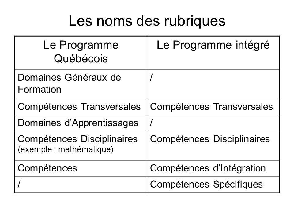 Les noms des rubriques Le Programme Québécois Le Programme intégré Domaines Généraux de Formation / Compétences Transversales Domaines d'Apprentissages/ Compétences Disciplinaires (exemple : mathématique) Compétences Disciplinaires CompétencesCompétences d'Intégration /Compétences Spécifiques