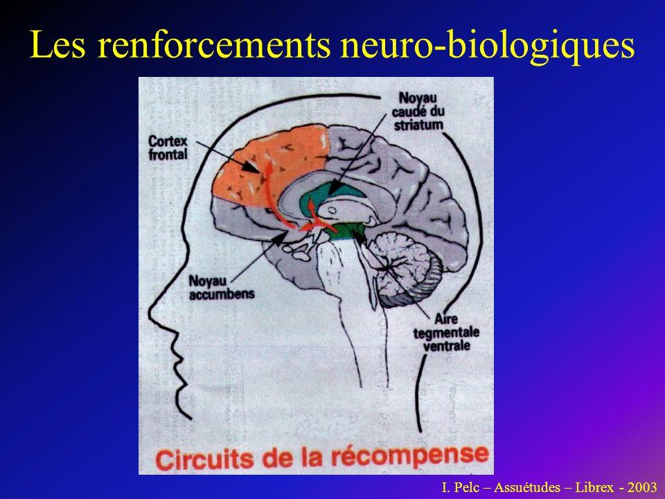 Les renforcements neuro-biologiques I. Pelc – Assuétudes – Librex - 2003
