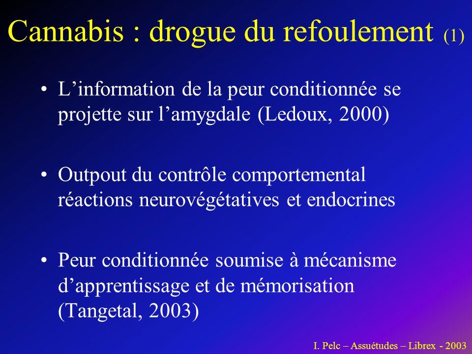 Cannabis : drogue du refoulement (1) •L'information de la peur conditionnée se projette sur l'amygdale (Ledoux, 2000) •Outpout du contrôle comportemen
