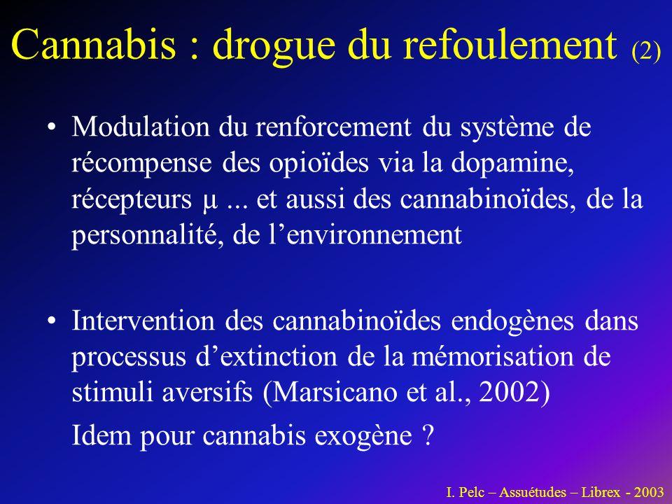Cannabis : drogue du refoulement (2) •Modulation du renforcement du système de récompense des opioïdes via la dopamine, récepteurs µ... et aussi des c