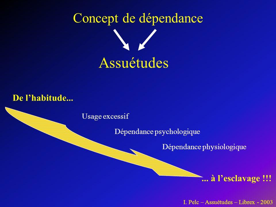 Concept de dépendance Assuétudes De l'habitude... Usage excessif Dépendance psychologique Dépendance physiologique... à l'esclavage !!! I. Pelc – Assu