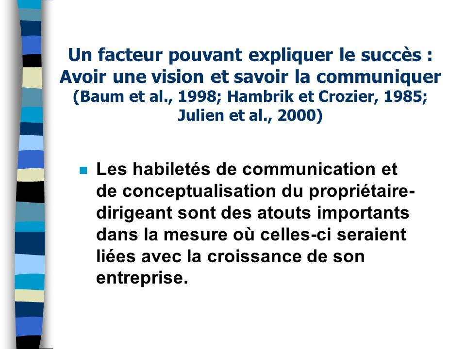 Un facteur pouvant expliquer le succès : Avoir une vision et savoir la communiquer (Baum et al., 1998; Hambrik et Crozier, 1985; Julien et al., 2000)