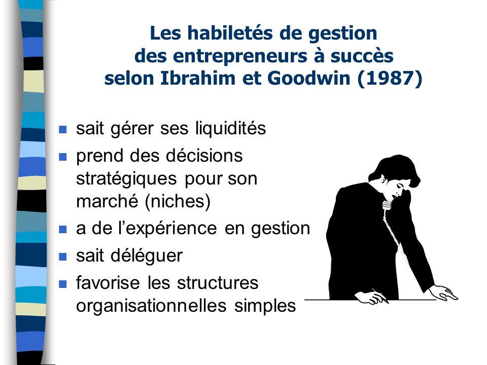 Les habiletés de gestion des entrepreneurs à succès selon Ibrahim et Goodwin (1987) n sait gérer ses liquidités n prend des décisions stratégiques pou
