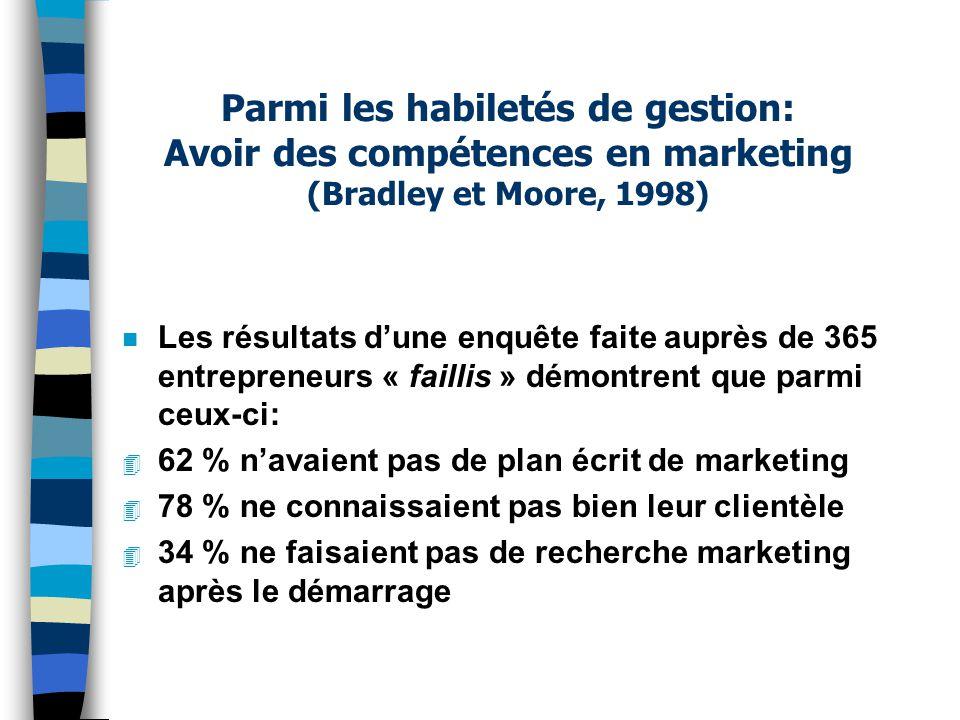 Parmi les habiletés de gestion: Avoir des compétences en marketing (Bradley et Moore, 1998) n Les résultats d'une enquête faite auprès de 365 entrepre