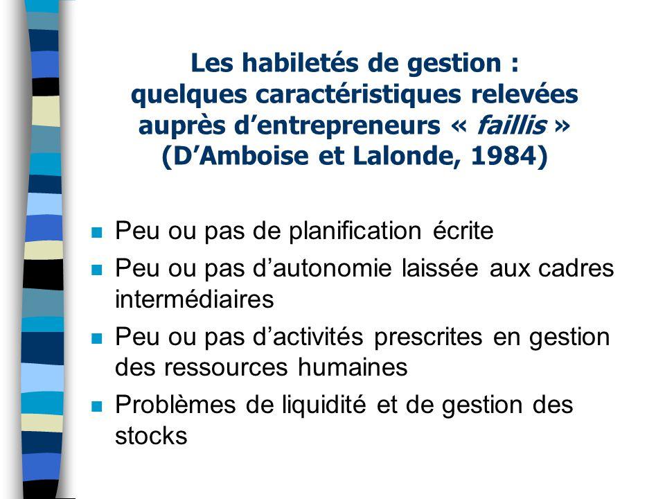 Les habiletés de gestion : quelques caractéristiques relevées auprès d'entrepreneurs « faillis » (D'Amboise et Lalonde, 1984) n Peu ou pas de planific