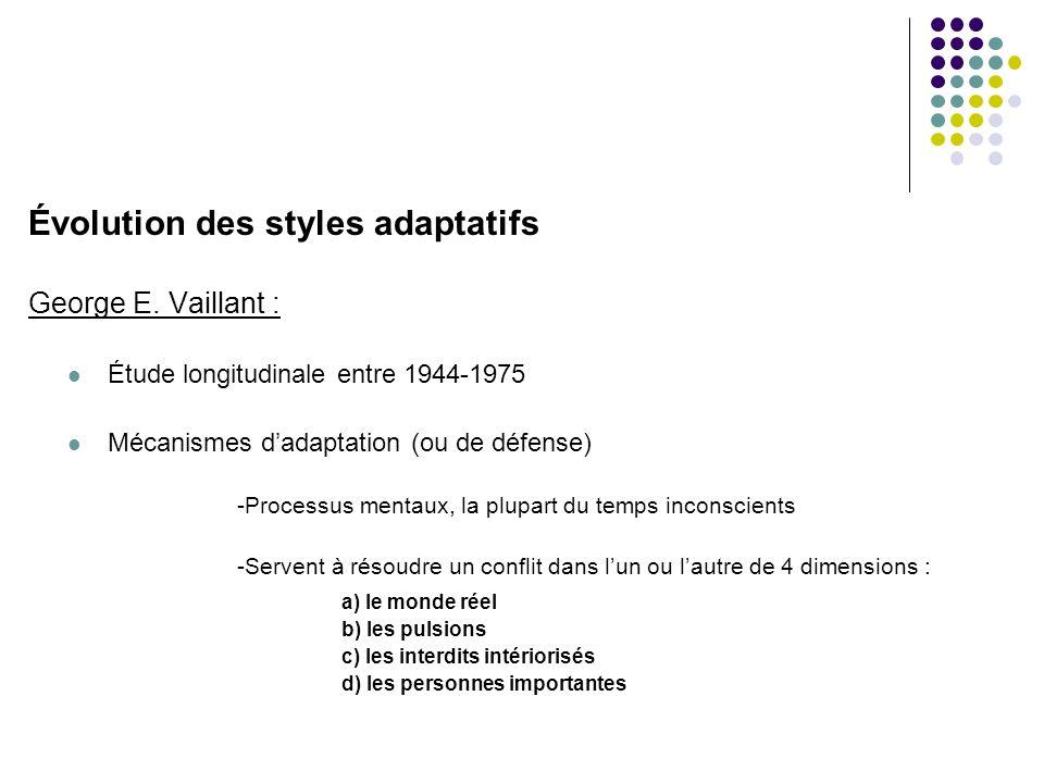 Évolution des styles adaptatifs George E.