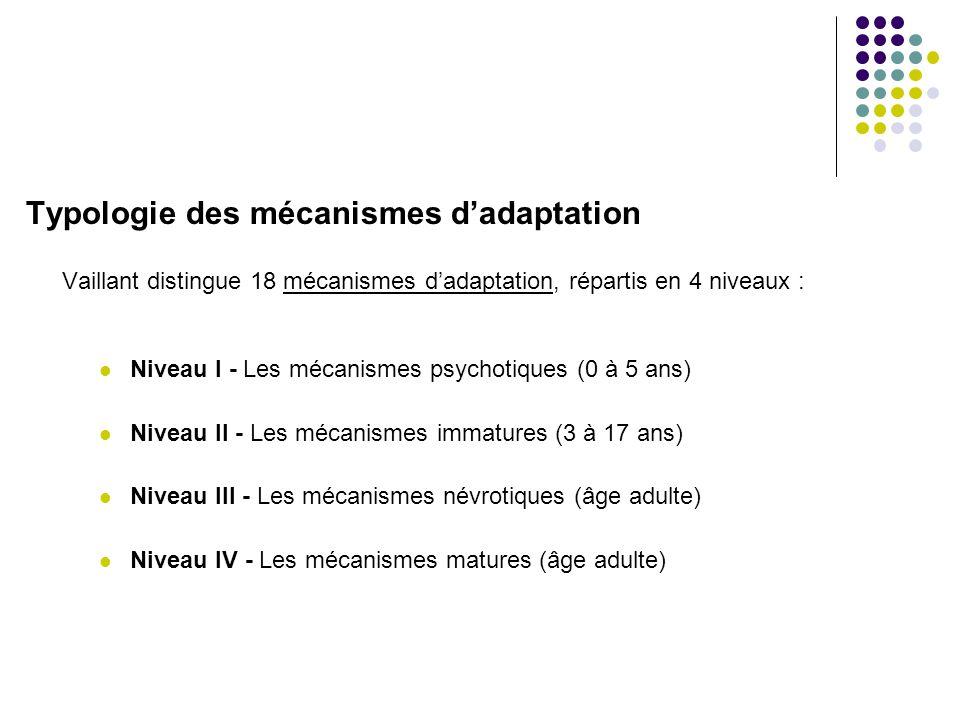 Typologie des mécanismes d'adaptation Vaillant distingue 18 mécanismes d'adaptation, répartis en 4 niveaux :  Niveau I - Les mécanismes psychotiques (0 à 5 ans)  Niveau II - Les mécanismes immatures (3 à 17 ans)  Niveau III - Les mécanismes névrotiques (âge adulte)  Niveau IV - Les mécanismes matures (âge adulte)