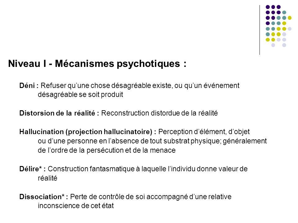 Niveau I - Mécanismes psychotiques : Déni : Refuser qu'une chose désagréable existe, ou qu'un événement désagréable se soit produit Distorsion de la réalité : Reconstruction distordue de la réalité Hallucination (projection hallucinatoire) : Perception d'élément, d'objet ou d'une personne en l'absence de tout substrat physique; généralement de l'ordre de la persécution et de la menace Délire* : Construction fantasmatique à laquelle l'individu donne valeur de réalité Dissociation* : Perte de contrôle de soi accompagné d'une relative inconscience de cet état