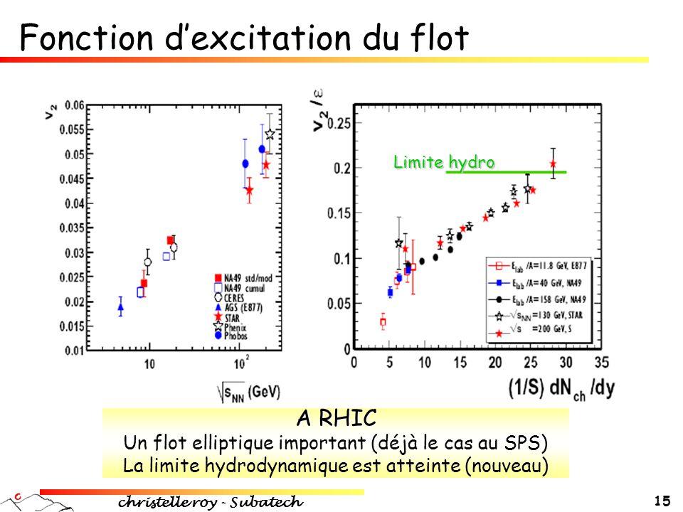 christelle roy - Subatech 15 Fonction d'excitation du flot A RHIC Un flot elliptique important (déjà le cas au SPS) La limite hydrodynamique est attei