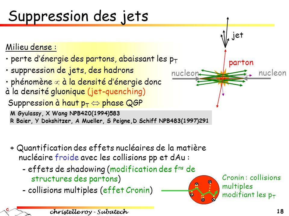 christelle roy - Subatech 18 Suppression des jets + Quantification des effets nucléaires de la matière nucléaire froide avec les collisions pp et dAu