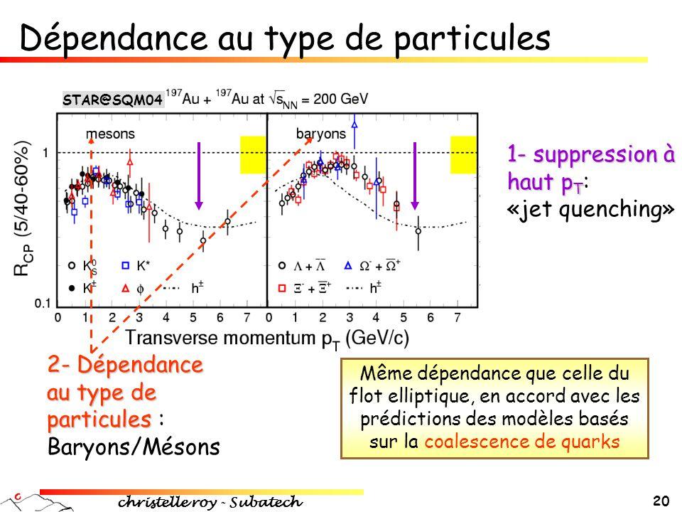 christelle roy - Subatech 20 1- suppression à haut p T 1- suppression à haut p T : «jet quenching» Même dépendance que celle du flot elliptique, en ac