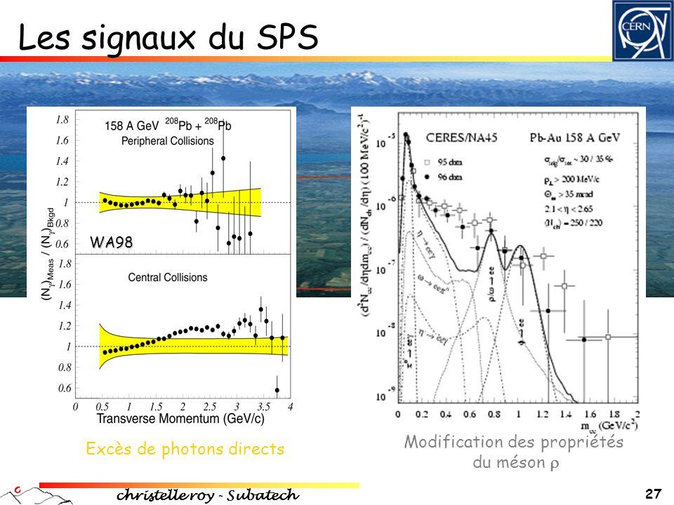 christelle roy - Subatech 27 Excès de photons directs Les signaux du SPS Modification des propriétés du méson  WA98