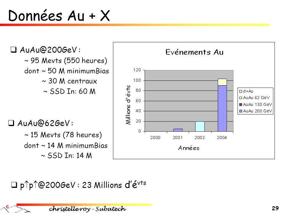 christelle roy - Subatech 29 Données Au + X  AuAu@200GeV : ~ 95 Mevts (550 heures) dont ~ 50 M minimumBias ~ 30 M centraux ~ SSD In: 60 M  AuAu@62Ge
