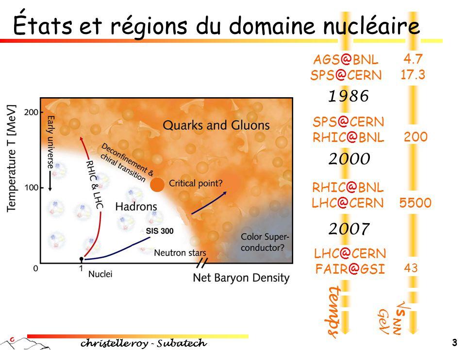 christelle roy - Subatech 3 LHC@CERN FAIR@GSI 43 temps  s NN GeV États et régions du domaine nucléaire RHIC@BNL LHC@CERN 5500 2007 SPS@CERN RHIC@BNL